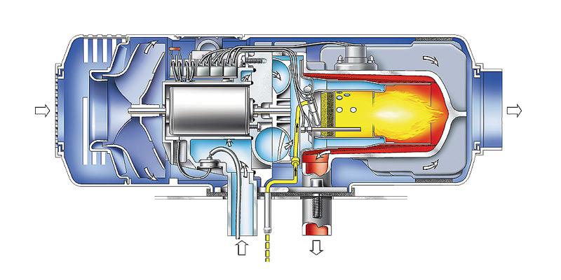 Wonderbaar Werking van een standkachel | Car Cool Systems XV-58